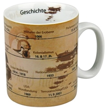Könitz Wissensbecher - 'Geschichte'