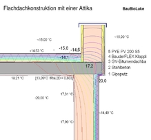 Wärmebrückenberechnung ab: