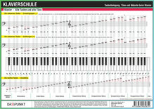 Klavierschule, Infotafel   Schulze, Michael