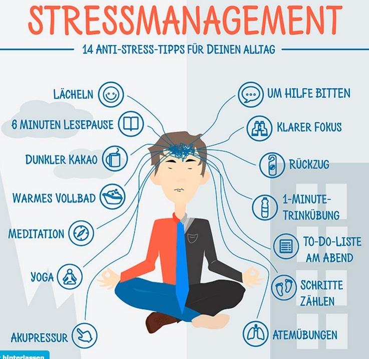 Mögen Sie Stress?