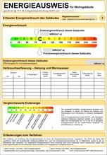 Energieausweis für Immobilien (Verbrauchsausweis)