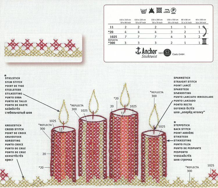 Stickpackung Weihnachten - Läufer 40x100cm - vorgezeichnet - Kreuzstich